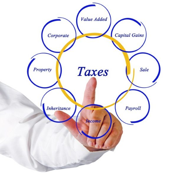 Stamp Duty Land Tax from 5 December 2014